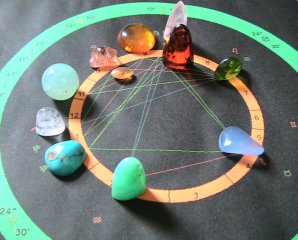 Crystal Astrology Reading